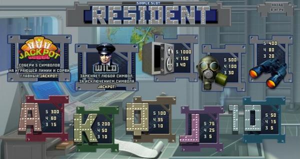 Шпионские страсти в игровом аппарате «Resident»